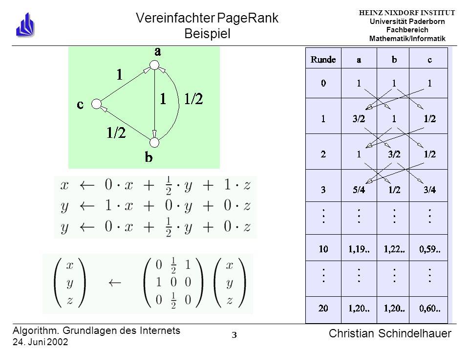 HEINZ NIXDORF INSTITUT Universität Paderborn Fachbereich Mathematik/Informatik 24 Algorithm.