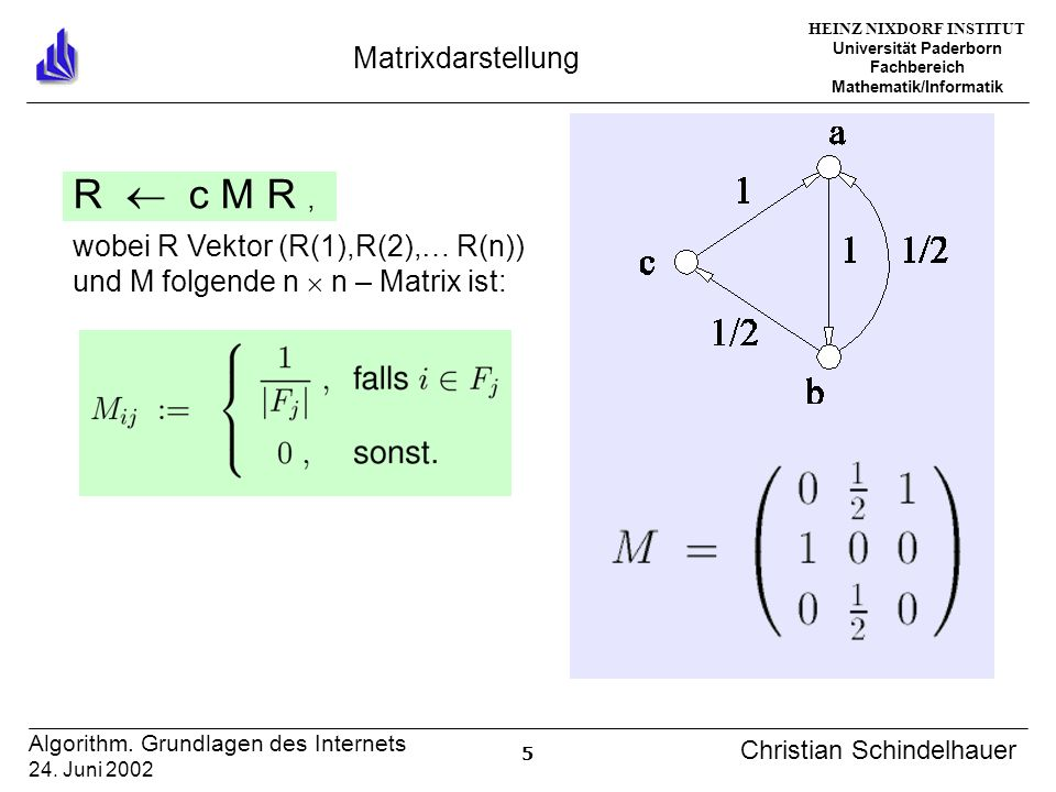 HEINZ NIXDORF INSTITUT Universität Paderborn Fachbereich Mathematik/Informatik 6 Algorithm.