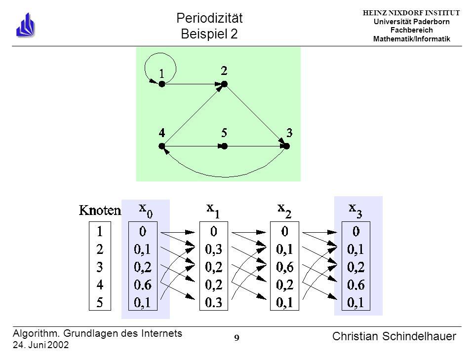 HEINZ NIXDORF INSTITUT Universität Paderborn Fachbereich Mathematik/Informatik 9 Algorithm.
