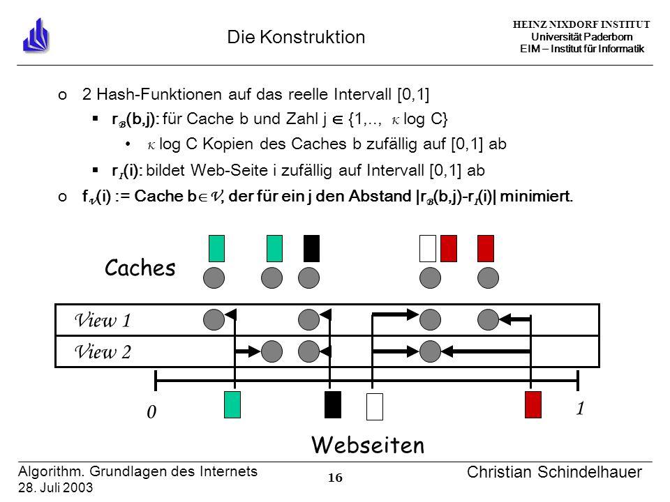 HEINZ NIXDORF INSTITUT Universität Paderborn EIM Institut für Informatik 16 Algorithm.