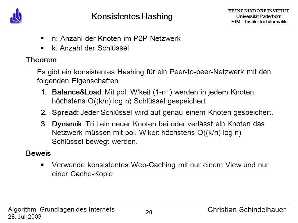 HEINZ NIXDORF INSTITUT Universität Paderborn EIM Institut für Informatik 28 Algorithm.