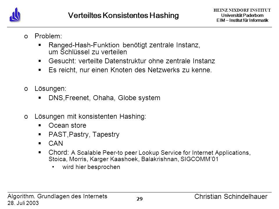 HEINZ NIXDORF INSTITUT Universität Paderborn EIM Institut für Informatik 29 Algorithm.
