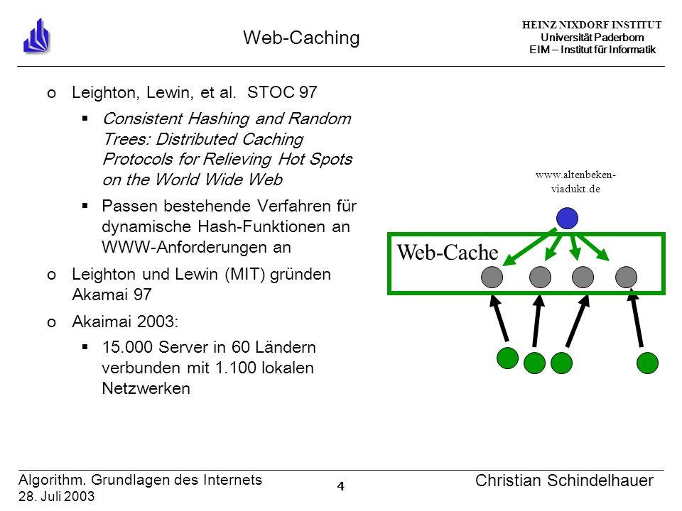 HEINZ NIXDORF INSTITUT Universität Paderborn EIM Institut für Informatik 15 Algorithm.