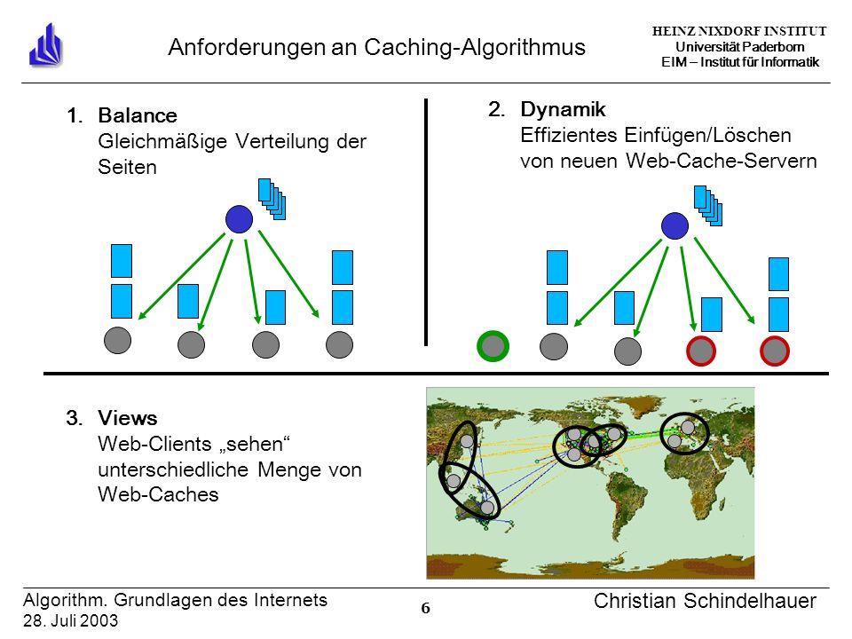 HEINZ NIXDORF INSTITUT Universität Paderborn EIM Institut für Informatik 27 Algorithm.
