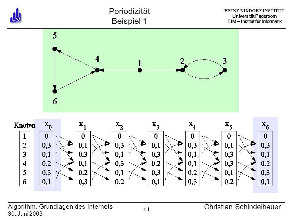 HEINZ NIXDORF INSTITUT Universität Paderborn EIM Institut für Informatik 11 Algorithm. Grundlagen des Internets 30. Juni 2003 Christian Schindelhauer