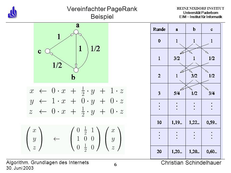 HEINZ NIXDORF INSTITUT Universität Paderborn EIM Institut für Informatik 6 Algorithm. Grundlagen des Internets 30. Juni 2003 Christian Schindelhauer V
