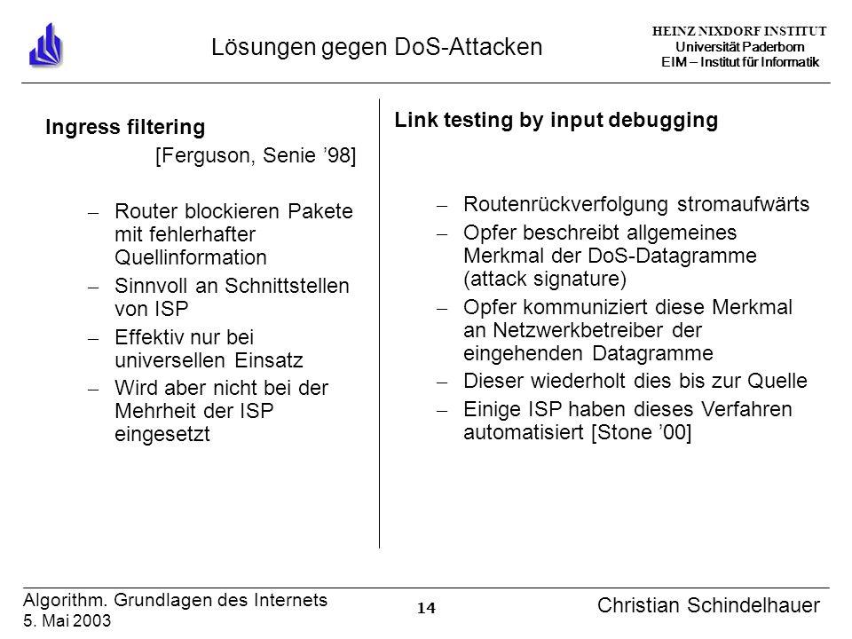 HEINZ NIXDORF INSTITUT Universität Paderborn EIM Institut für Informatik 14 Algorithm. Grundlagen des Internets 5. Mai 2003 Christian Schindelhauer L
