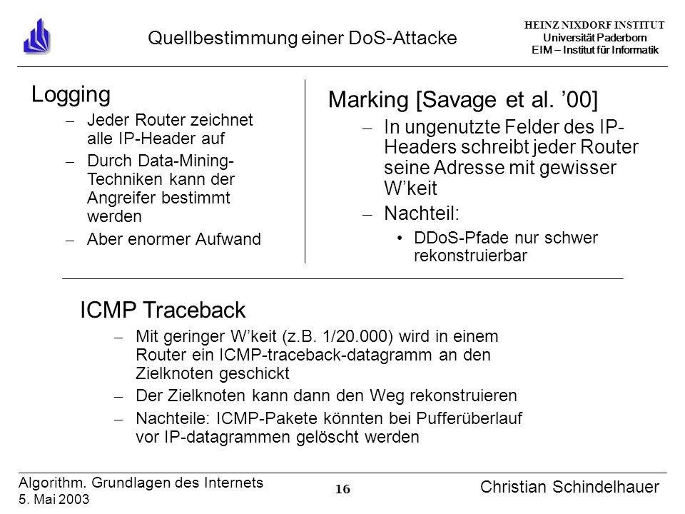 HEINZ NIXDORF INSTITUT Universität Paderborn EIM Institut für Informatik 16 Algorithm. Grundlagen des Internets 5. Mai 2003 Christian Schindelhauer Qu