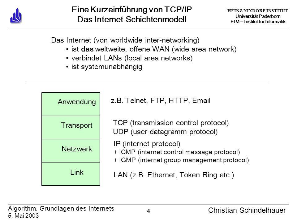HEINZ NIXDORF INSTITUT Universität Paderborn EIM Institut für Informatik 4 Algorithm. Grundlagen des Internets 5. Mai 2003 Christian Schindelhauer Ein