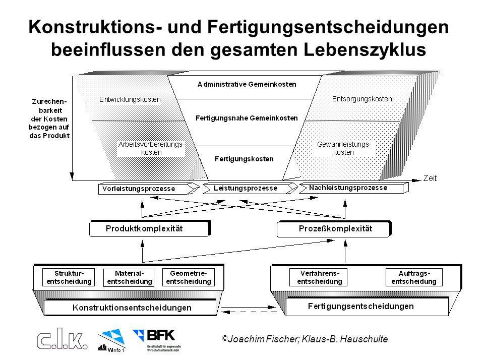 W info 1 © Joachim Fischer; Klaus-B.