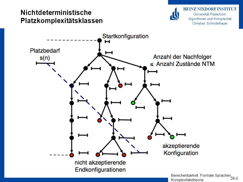 Berechenbarkeit, Formale Sprachen, Komplexitätstheorie 26-6 HEINZ NIXDORF INSTITUT Universität Paderborn Algorithmen und Komplexität Christian Schindelhauer Platz-Komplexitätsklassen Definition –Sei f: N N eine funktion.