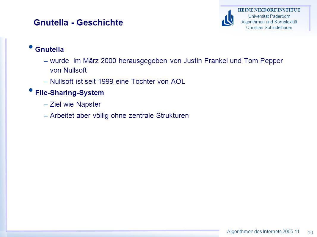 Algorithmen des Internets 2005-11 HEINZ NIXDORF INSTITUT Universität Paderborn Algorithmen und Komplexität Christian Schindelhauer 10 Gnutella - Gesch