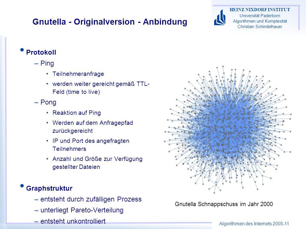 Algorithmen des Internets 2005-11 HEINZ NIXDORF INSTITUT Universität Paderborn Algorithmen und Komplexität Christian Schindelhauer Gnutella - Originalversion - Anbindung Protokoll –Ping Teilnehmeranfrage werden weiter gereicht gemäß TTL- Feld (time to live) –Pong Reaktion auf Ping Werden auf dem Anfragepfad zurückgereicht IP und Port des angefragten Teilnehmers Anzahl und Größe zur Verfügung gestellter Dateien Graphstruktur –entsteht durch zufälligen Prozess –unterliegt Pareto-Verteilung –entsteht unkontrolliert Gnutella Schnappschuss im Jahr 2000