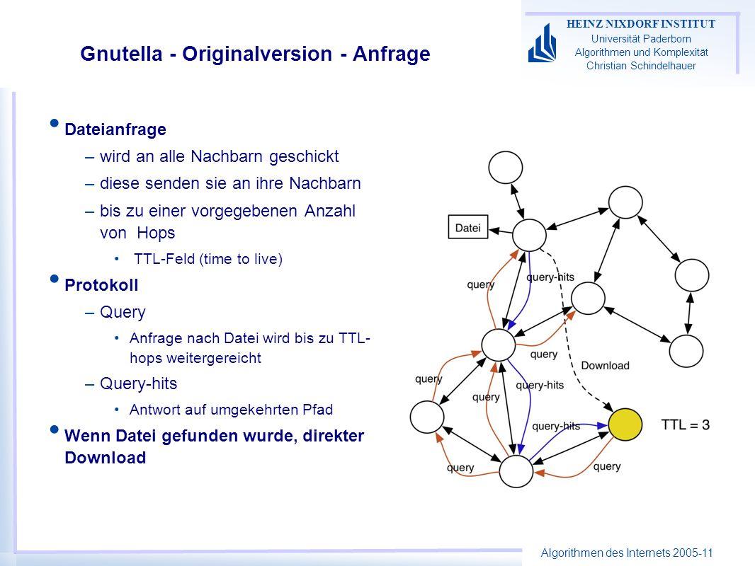 Algorithmen des Internets 2005-11 HEINZ NIXDORF INSTITUT Universität Paderborn Algorithmen und Komplexität Christian Schindelhauer Gnutella - Originalversion - Anfrage Dateianfrage –wird an alle Nachbarn geschickt –diese senden sie an ihre Nachbarn –bis zu einer vorgegebenen Anzahl von Hops TTL-Feld (time to live) Protokoll –Query Anfrage nach Datei wird bis zu TTL- hops weitergereicht –Query-hits Antwort auf umgekehrten Pfad Wenn Datei gefunden wurde, direkter Download