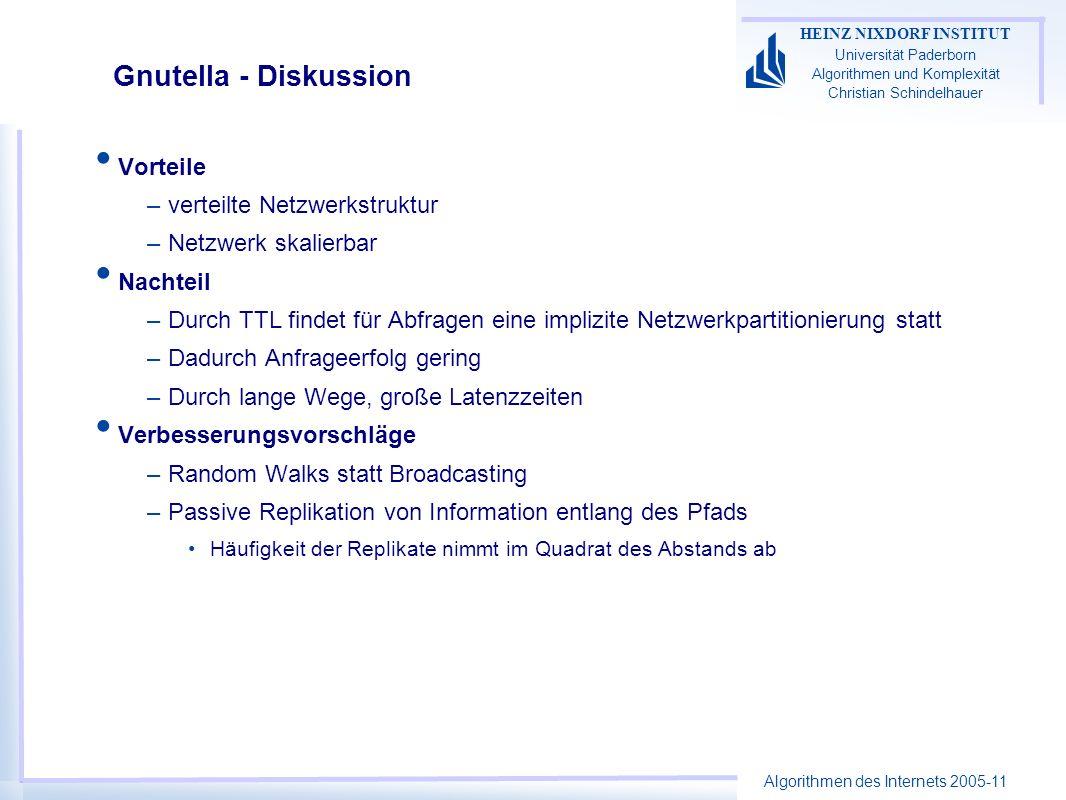 Algorithmen des Internets 2005-11 HEINZ NIXDORF INSTITUT Universität Paderborn Algorithmen und Komplexität Christian Schindelhauer Gnutella - Diskussi