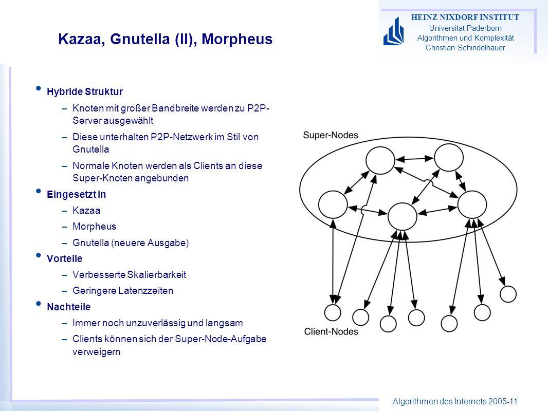 Algorithmen des Internets 2005-11 HEINZ NIXDORF INSTITUT Universität Paderborn Algorithmen und Komplexität Christian Schindelhauer Kazaa, Gnutella (II), Morpheus Hybride Struktur –Knoten mit großer Bandbreite werden zu P2P- Server ausgewählt –Diese unterhalten P2P-Netzwerk im Stil von Gnutella –Normale Knoten werden als Clients an diese Super-Knoten angebunden Eingesetzt in –Kazaa –Morpheus –Gnutella (neuere Ausgabe) Vorteile –Verbesserte Skalierbarkeit –Geringere Latenzzeiten Nachteile –Immer noch unzuverlässig und langsam –Clients können sich der Super-Node-Aufgabe verweigern
