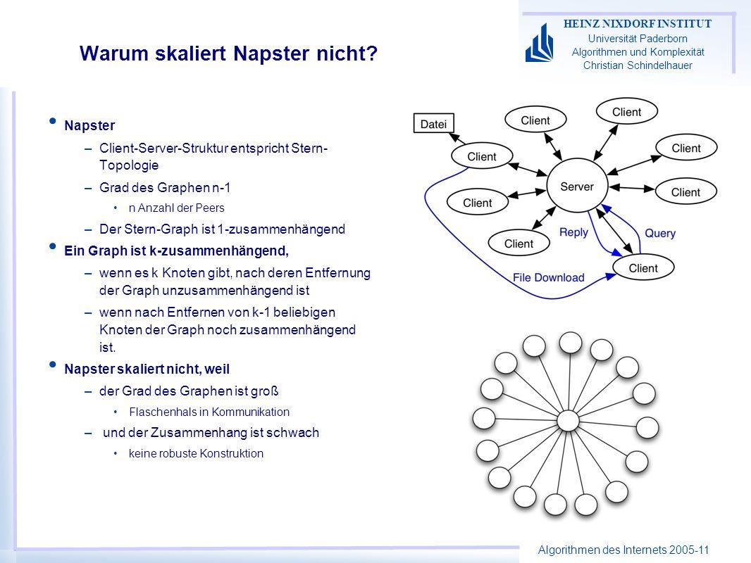 Algorithmen des Internets 2005-11 HEINZ NIXDORF INSTITUT Universität Paderborn Algorithmen und Komplexität Christian Schindelhauer Warum skaliert Napster nicht.