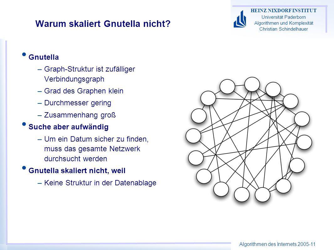 Algorithmen des Internets 2005-11 HEINZ NIXDORF INSTITUT Universität Paderborn Algorithmen und Komplexität Christian Schindelhauer Warum skaliert Gnut