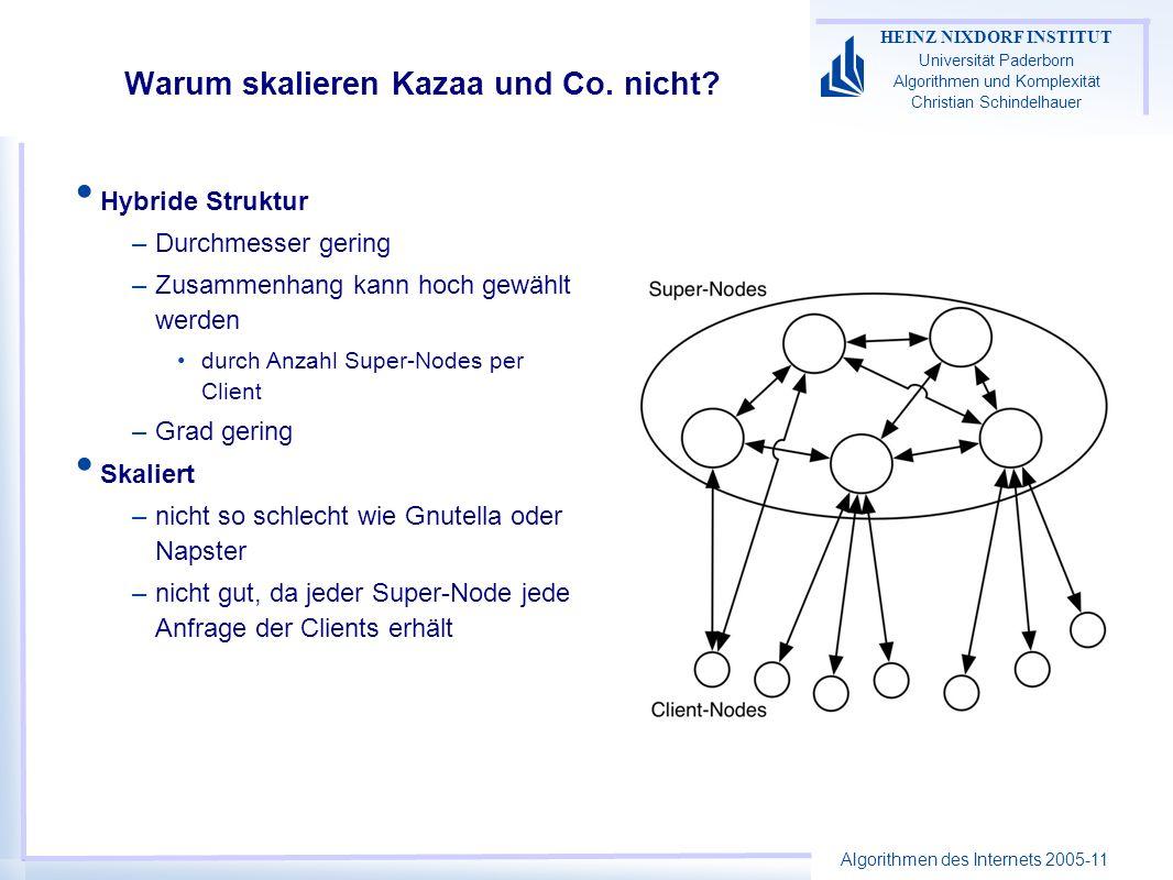Algorithmen des Internets 2005-11 HEINZ NIXDORF INSTITUT Universität Paderborn Algorithmen und Komplexität Christian Schindelhauer Warum skalieren Kazaa und Co.