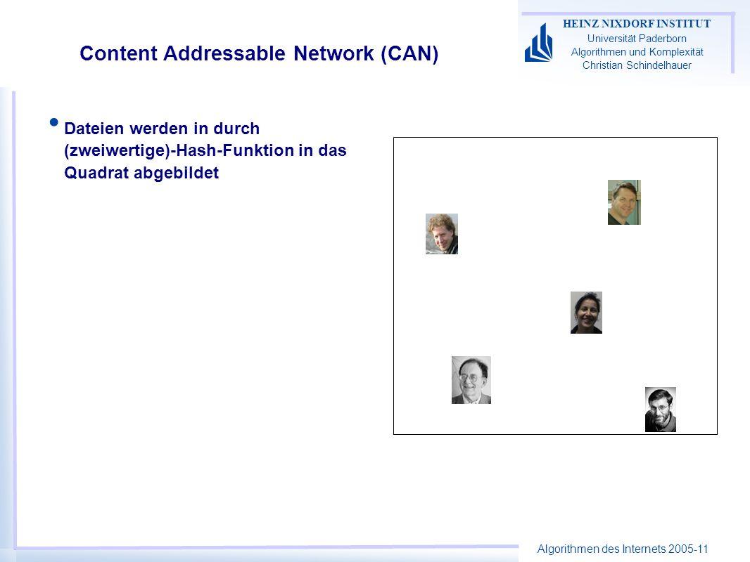 Algorithmen des Internets 2005-11 HEINZ NIXDORF INSTITUT Universität Paderborn Algorithmen und Komplexität Christian Schindelhauer Content Addressable Network (CAN) Dateien werden in durch (zweiwertige)-Hash-Funktion in das Quadrat abgebildet