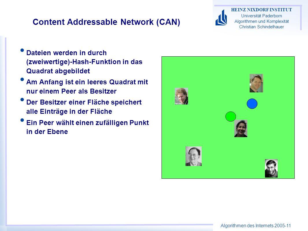 Algorithmen des Internets 2005-11 HEINZ NIXDORF INSTITUT Universität Paderborn Algorithmen und Komplexität Christian Schindelhauer Content Addressable Network (CAN) Dateien werden in durch (zweiwertige)-Hash-Funktion in das Quadrat abgebildet Am Anfang ist ein leeres Quadrat mit nur einem Peer als Besitzer Der Besitzer einer Fläche speichert alle Einträge in der Fläche Ein Peer wählt einen zufälligen Punkt in der Ebene