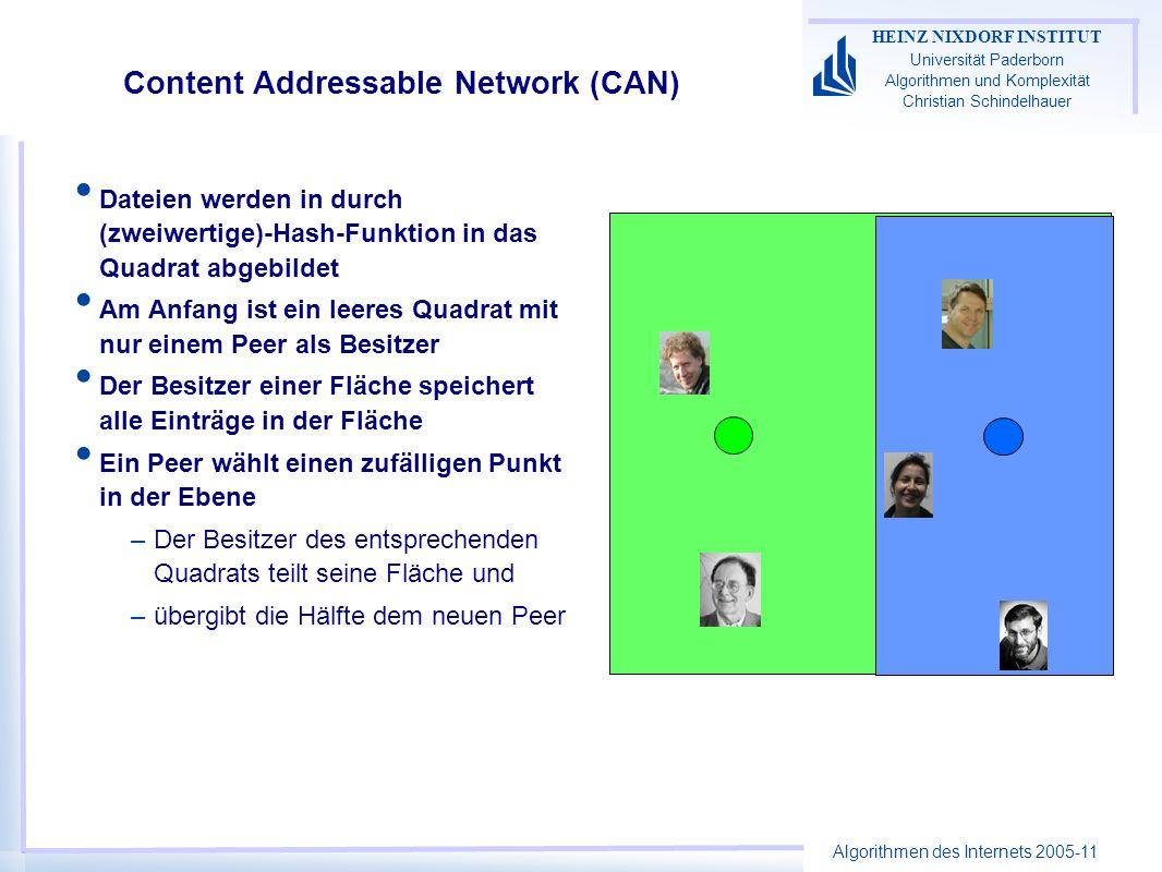 Algorithmen des Internets 2005-11 HEINZ NIXDORF INSTITUT Universität Paderborn Algorithmen und Komplexität Christian Schindelhauer Content Addressable Network (CAN) Dateien werden in durch (zweiwertige)-Hash-Funktion in das Quadrat abgebildet Am Anfang ist ein leeres Quadrat mit nur einem Peer als Besitzer Der Besitzer einer Fläche speichert alle Einträge in der Fläche Ein Peer wählt einen zufälligen Punkt in der Ebene –Der Besitzer des entsprechenden Quadrats teilt seine Fläche und –übergibt die Hälfte dem neuen Peer
