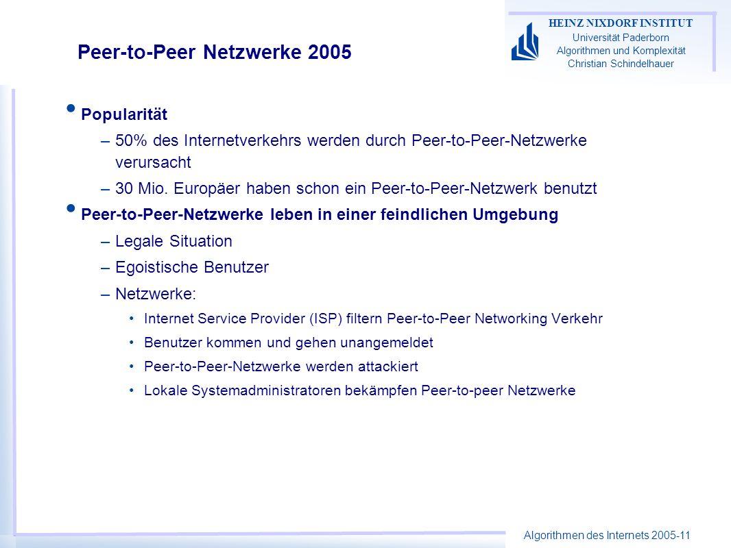 Algorithmen des Internets 2005-11 HEINZ NIXDORF INSTITUT Universität Paderborn Algorithmen und Komplexität Christian Schindelhauer Peer-to-peer Netzwerke Peer-to-peer Netzwerke sind verteilte Systeme –ohne zentrale Kontrolle oder hierarchische Strukturen –mit gleicher Software –mit großer Dynamik, d.h.