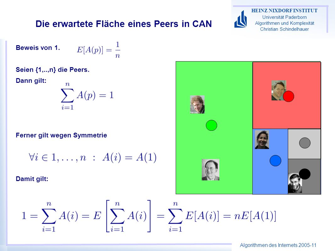 Algorithmen des Internets 2005-11 HEINZ NIXDORF INSTITUT Universität Paderborn Algorithmen und Komplexität Christian Schindelhauer Die erwartete Fläch