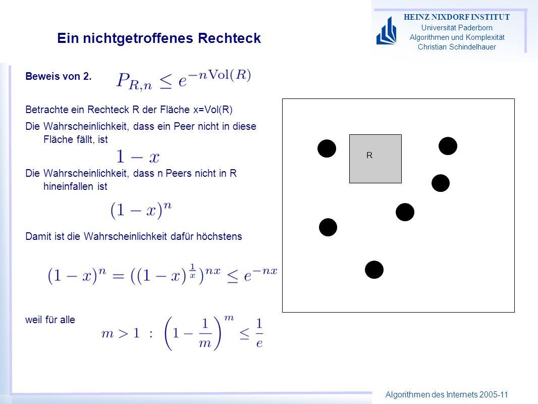 Algorithmen des Internets 2005-11 HEINZ NIXDORF INSTITUT Universität Paderborn Algorithmen und Komplexität Christian Schindelhauer Ein nichtgetroffenes Rechteck Beweis von 2.