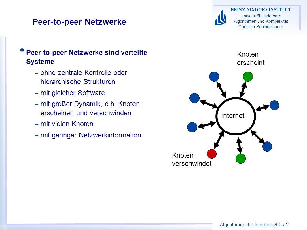 Algorithmen des Internets 2005-11 HEINZ NIXDORF INSTITUT Universität Paderborn Algorithmen und Komplexität Christian Schindelhauer Peer-to-peer Netzwe