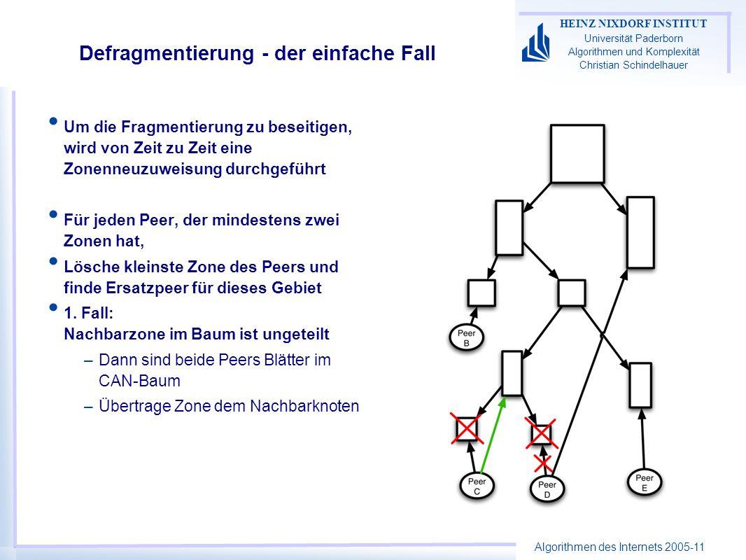 Algorithmen des Internets 2005-11 HEINZ NIXDORF INSTITUT Universität Paderborn Algorithmen und Komplexität Christian Schindelhauer Defragmentierung - der einfache Fall Um die Fragmentierung zu beseitigen, wird von Zeit zu Zeit eine Zonenneuzuweisung durchgeführt Für jeden Peer, der mindestens zwei Zonen hat, Lösche kleinste Zone des Peers und finde Ersatzpeer für dieses Gebiet 1.