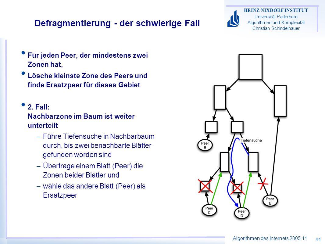 Algorithmen des Internets 2005-11 HEINZ NIXDORF INSTITUT Universität Paderborn Algorithmen und Komplexität Christian Schindelhauer 44 Defragmentierung