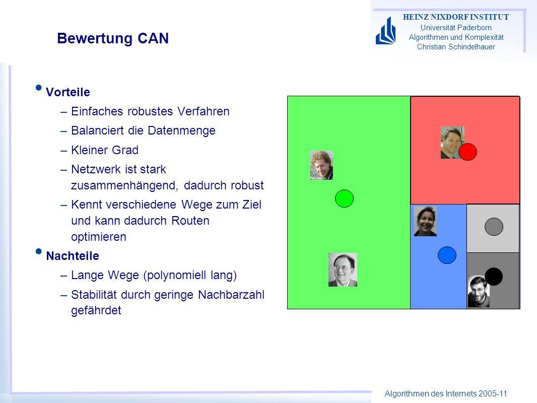 Algorithmen des Internets 2005-11 HEINZ NIXDORF INSTITUT Universität Paderborn Algorithmen und Komplexität Christian Schindelhauer Bewertung CAN Vorte