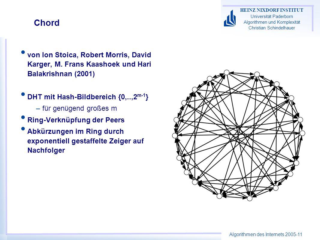 Algorithmen des Internets 2005-11 HEINZ NIXDORF INSTITUT Universität Paderborn Algorithmen und Komplexität Christian Schindelhauer Chord von Ion Stoica, Robert Morris, David Karger, M.