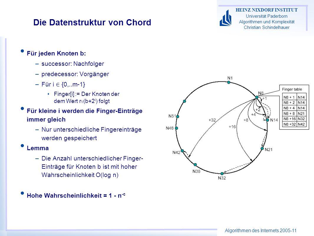Algorithmen des Internets 2005-11 HEINZ NIXDORF INSTITUT Universität Paderborn Algorithmen und Komplexität Christian Schindelhauer Die Datenstruktur v