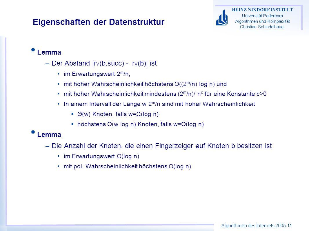 Algorithmen des Internets 2005-11 HEINZ NIXDORF INSTITUT Universität Paderborn Algorithmen und Komplexität Christian Schindelhauer Eigenschaften der Datenstruktur Lemma –Der Abstand |r V (b.succ) - r V (b)| ist im Erwartungswert 2 m /n, mit hoher Wahrscheinlichkeit höchstens O((2 m /n) log n) und mit hoher Wahrscheinlichkeit mindestens (2 m /n)/ n c für eine Konstante c>0 In einem Intervall der Länge w 2 m /n sind mit hoher Wahrscheinlichkeit Θ(w) Knoten, falls w=Ω(log n) höchstens O(w log n) Knoten, falls w=O(log n) Lemma –Die Anzahl der Knoten, die einen Fingerzeiger auf Knoten b besitzen ist im Erwartungswert O(log n) mit pol.