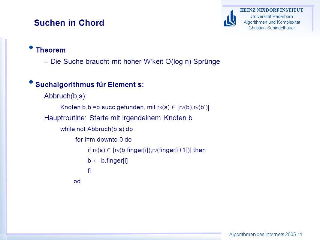 Algorithmen des Internets 2005-11 HEINZ NIXDORF INSTITUT Universität Paderborn Algorithmen und Komplexität Christian Schindelhauer Suchen in Chord Theorem –Die Suche braucht mit hoher Wkeit O(log n) Sprünge Suchalgorithmus für Element s: Abbruch(b,s): Knoten b,b=b.succ gefunden, mit r K (s) [r V (b),r V (b)| Hauptroutine: Starte mit irgendeinem Knoten b while not Abbruch(b,s) do for i=m downto 0 do if r K (s) [r V (b.finger[i]),r V (finger[i+1])] then b b.finger[i] fi od