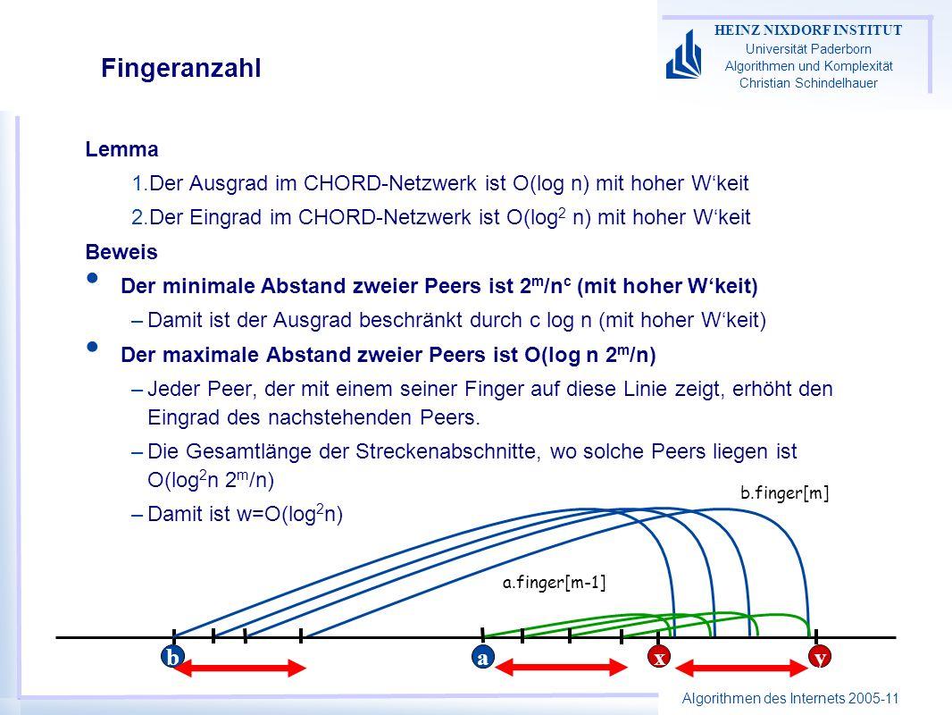 Algorithmen des Internets 2005-11 HEINZ NIXDORF INSTITUT Universität Paderborn Algorithmen und Komplexität Christian Schindelhauer Lemma 1. Der Ausgra