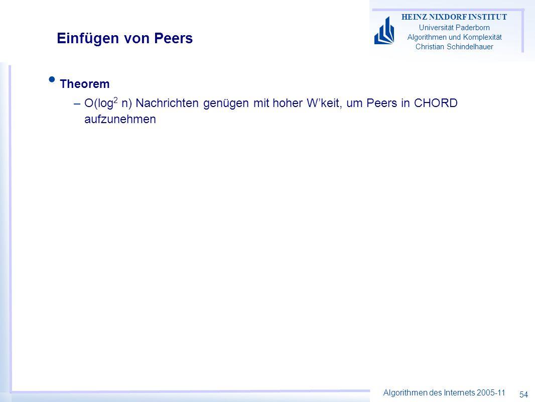 Algorithmen des Internets 2005-11 HEINZ NIXDORF INSTITUT Universität Paderborn Algorithmen und Komplexität Christian Schindelhauer 54 Einfügen von Pee