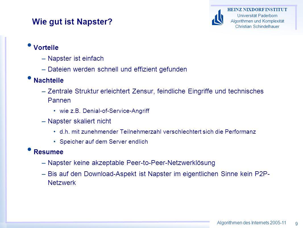 Algorithmen des Internets 2005-11 HEINZ NIXDORF INSTITUT Universität Paderborn Algorithmen und Komplexität Christian Schindelhauer 9 Wie gut ist Napster.