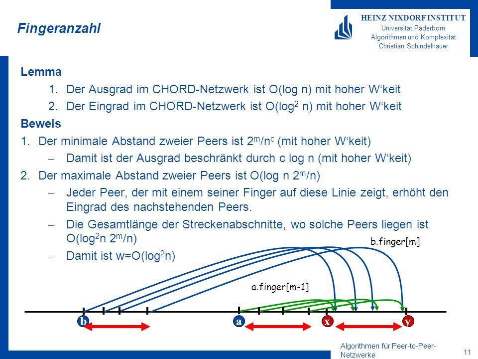 Algorithmen für Peer-to-Peer- Netzwerke 10 HEINZ NIXDORF INSTITUT Universität Paderborn Algorithmen und Komplexität Christian Schindelhauer b s b.finger[m] b.finger[m-1] c xy Suchen in Chord Theorem Die Suche braucht mit hoher Wkeit O(log n) Sprünge Beweis: Mit jedem Sprung wird die Entfernung zum Ziel mindestens halbiert Zu Beginn ist der Abstand höchstens 2 m Der Mindestabstand zweier benachbarter Peers ist 2 m /n c mit hoher Wkeit Damit ist die Laufzeit beschränkt durch c log n