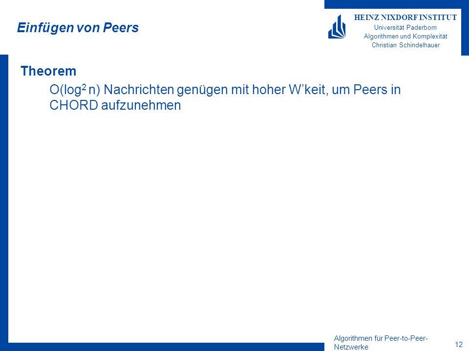 Algorithmen für Peer-to-Peer- Netzwerke 11 HEINZ NIXDORF INSTITUT Universität Paderborn Algorithmen und Komplexität Christian Schindelhauer Fingeranzahl Lemma 1.Der Ausgrad im CHORD-Netzwerk ist O(log n) mit hoher Wkeit 2.Der Eingrad im CHORD-Netzwerk ist O(log 2 n) mit hoher Wkeit Beweis 1.Der minimale Abstand zweier Peers ist 2 m /n c (mit hoher Wkeit) – Damit ist der Ausgrad beschränkt durch c log n (mit hoher Wkeit) 2.Der maximale Abstand zweier Peers ist O(log n 2 m /n) – Jeder Peer, der mit einem seiner Finger auf diese Linie zeigt, erhöht den Eingrad des nachstehenden Peers.