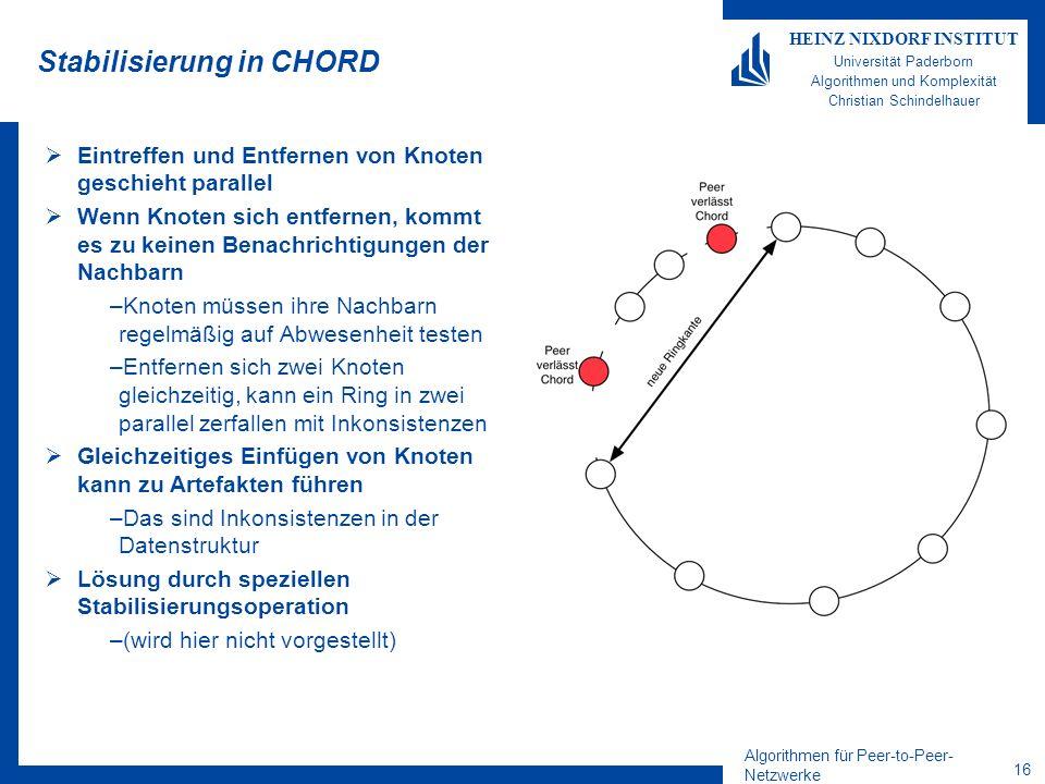 Algorithmen für Peer-to-Peer- Netzwerke 15 HEINZ NIXDORF INSTITUT Universität Paderborn Algorithmen und Komplexität Christian Schindelhauer Balancierung durch virtuelle Peers Jeder Peer unterhält O(log n) virtuelle Peers auf dem Ring –Dadurch erhöht sich der Ausgrad auf O(log 2 n) Vorteile: –Der Eingrad ist weiterhin O(log 2 n) mit hoher Wkeit –Einfüge/Lösch-Operationen sind mit O(log 2 n) Nachrichten möblich mit hoher Wkeit –Für k = (n log n) Datenelement ist die Anzahl der Elemente, die jeder Peer zu speichern hat, mit hoher Wkeit O(k/n)