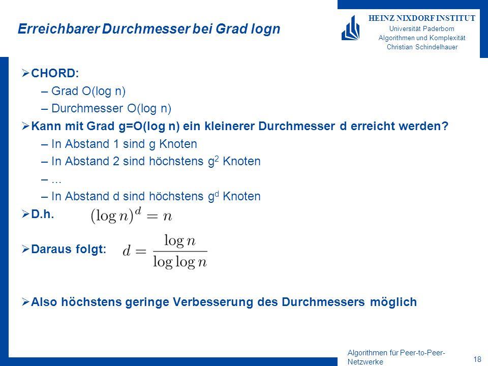 Algorithmen für Peer-to-Peer- Netzwerke 17 HEINZ NIXDORF INSTITUT Universität Paderborn Algorithmen und Komplexität Christian Schindelhauer Kapitel III Koorde von Kaashoek und Karger Skalierbare P2P-Netzwerke