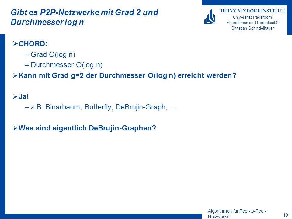 Algorithmen für Peer-to-Peer- Netzwerke 18 HEINZ NIXDORF INSTITUT Universität Paderborn Algorithmen und Komplexität Christian Schindelhauer Erreichbarer Durchmesser bei Grad logn CHORD: –Grad O(log n) –Durchmesser O(log n) Kann mit Grad g=O(log n) ein kleinerer Durchmesser d erreicht werden.