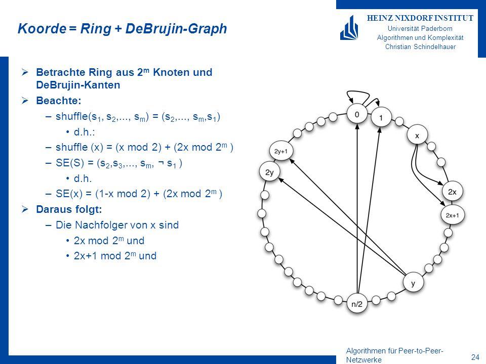Algorithmen für Peer-to-Peer- Netzwerke 23 HEINZ NIXDORF INSTITUT Universität Paderborn Algorithmen und Komplexität Christian Schindelhauer Koorde = Ring + DeBrujin-Graph Betrachte Ring aus 2 m Knoten und DeBrujin-Kanten
