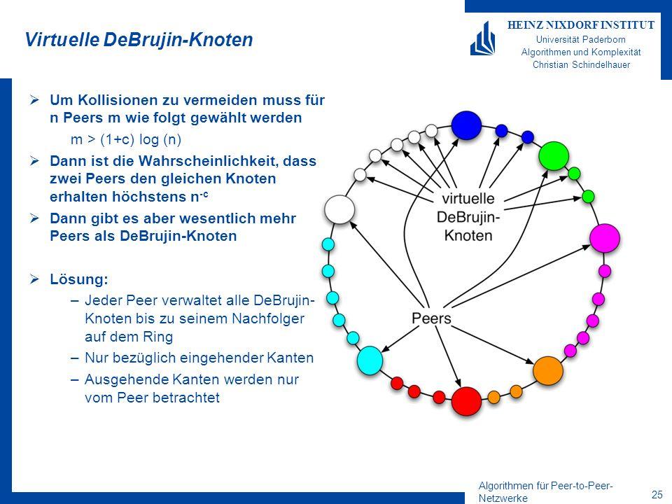 Algorithmen für Peer-to-Peer- Netzwerke 24 HEINZ NIXDORF INSTITUT Universität Paderborn Algorithmen und Komplexität Christian Schindelhauer Koorde = Ring + DeBrujin-Graph Betrachte Ring aus 2 m Knoten und DeBrujin-Kanten Beachte: –shuffle(s 1, s 2,..., s m ) = (s 2,..., s m,s 1 ) d.h.: –shuffle (x) = (x mod 2) + (2x mod 2 m ) –SE(S) = (s 2,s 3,..., s m, ¬ s 1 ) d.h.