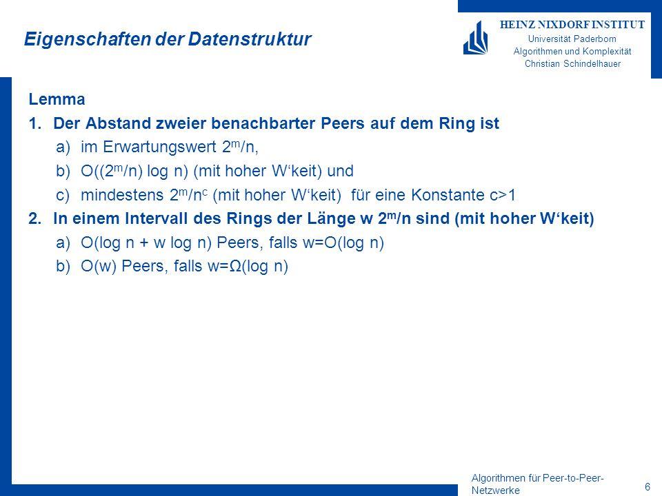 Algorithmen für Peer-to-Peer- Netzwerke 5 HEINZ NIXDORF INSTITUT Universität Paderborn Algorithmen und Komplexität Christian Schindelhauer Chord als DHT n: Knotenanzahl, Knotenmenge V k: Anzahl Schlüssel, Schlüsselmenge K m: Hashwertlänge: m >> log max{K,N} Zwei Hash-Funktionen bilden auf {0,..,2 m -1} ab –r V (b): bildet Peer b zufällig auf {0,..,2 m -1} ab –r K (i): bildet Index i zufällig auf {0,..,2 m -1} ab Abbildung von i auf einen Peer b = f v (i) –f V (i) := arg min b V (r B (b)-r K (i)) mod 2 m Index r K (i) = 3i-2 mod 8 0 1 23 4 5 6 7 r V (b) = b+1 mod 8 2 3 5 2 0 6