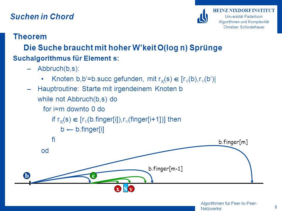 Algorithmen für Peer-to-Peer- Netzwerke 8 HEINZ NIXDORF INSTITUT Universität Paderborn Algorithmen und Komplexität Christian Schindelhauer Die Datenstruktur von Chord Für jeden Knoten b: –successor: Nachfolger –predecessor: Vorgänger –Für i {0,..,m-1} Finger[i] := Der Knoten der dem Wert r V (b+2 i ) folgt Für kleine i werden die Finger- Einträge immer gleich –Nur unterschiedliche Fingereinträge werden gespeichert 0 1 23 4 5 6 7 5 2 0 successor predecessor finger[0] finger[1] finger[2]