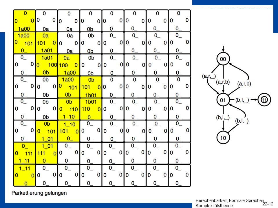 Berechenbarkeit, Formale Sprachen, Komplexitätstheorie 22-12 HEINZ NIXDORF INSTITUT Universität Paderborn Algorithmen und Komplexität Christian Schind